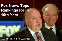 Fox News Tops Rankings for 10th Year