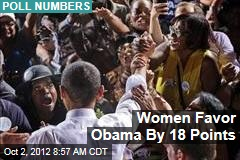 Women Favor Obama By 18 Points