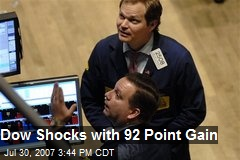 Dow Shocks with 92 Point Gain